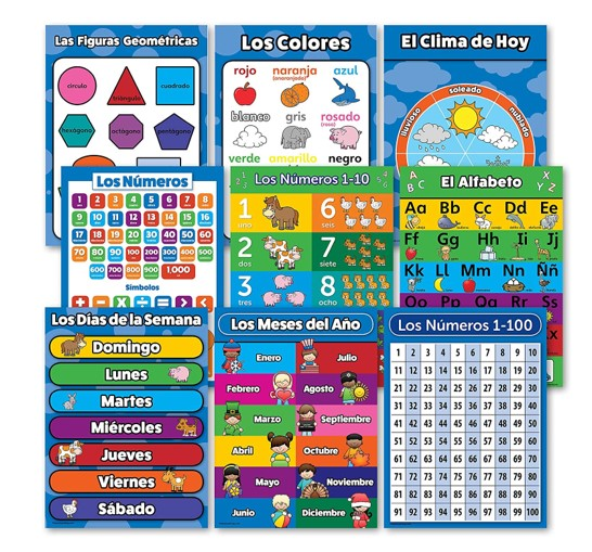 bilingual spanish toddler poster kit